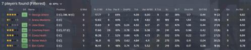 defender shortlist (1)