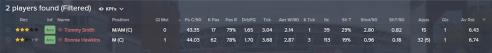 midfielder shortlist (1)