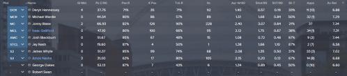 midfielder squad (1)