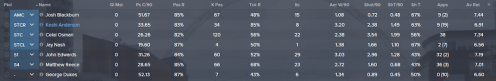 strikers squad (1)